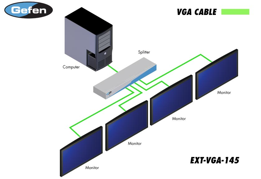 Vga wiring diagram for wall plate best wiring diagram image 2018 how to punch down rj45 keystone jacks puter cable rj45 wall socket wiring diagram elegant ponent colour code wires soldering a vga cable number doesnt ccuart Image collections